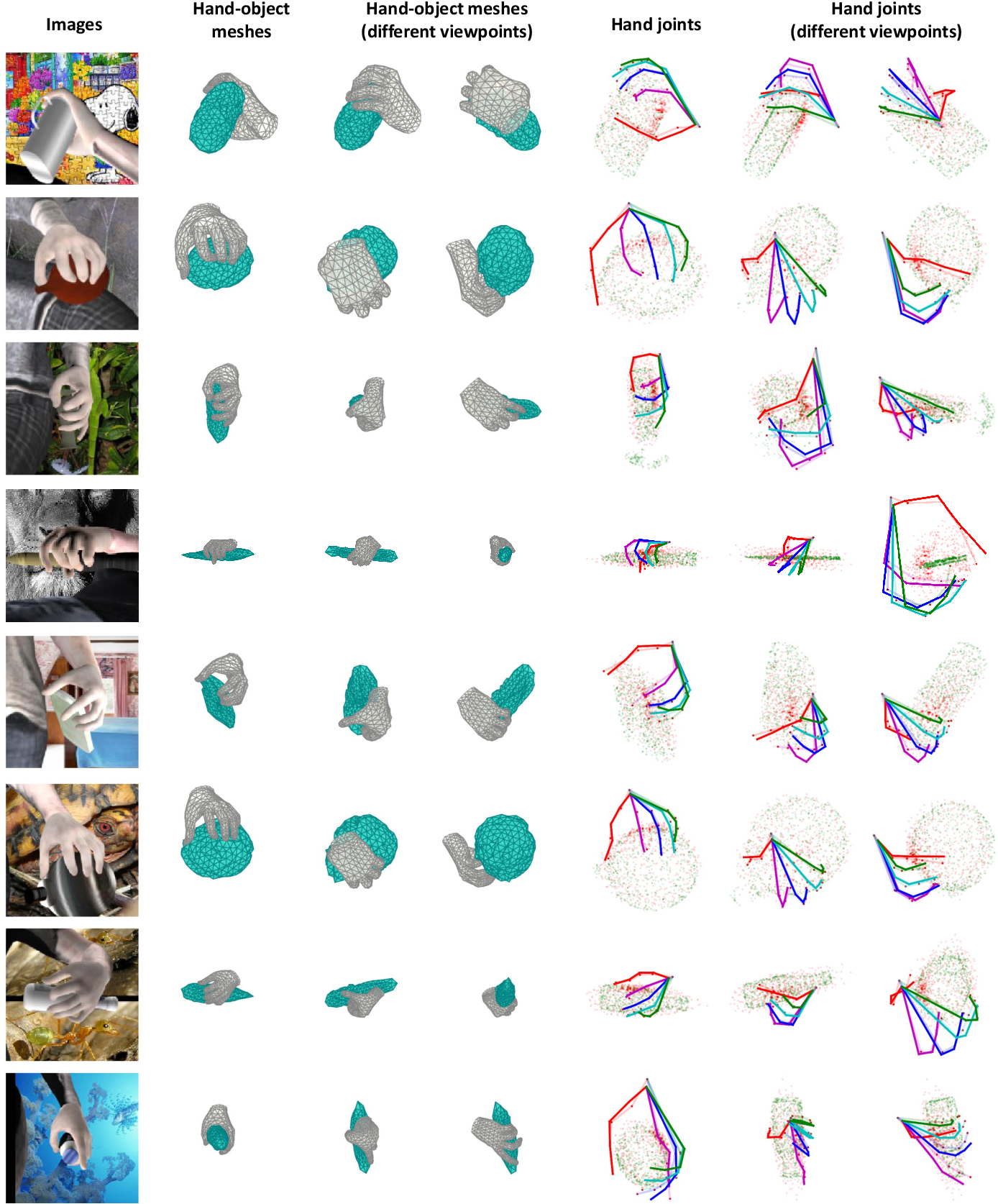 Figure 2 for Joint Hand-object 3D Reconstruction from a Single Image with Cross-branch Feature Fusion