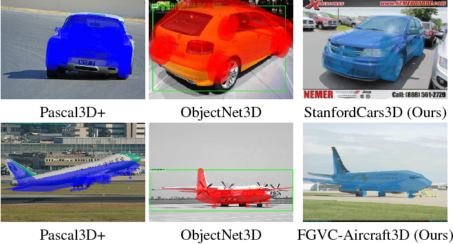 Figure 1 for Improving Annotation for 3D Pose Dataset of Fine-Grained Object Categories