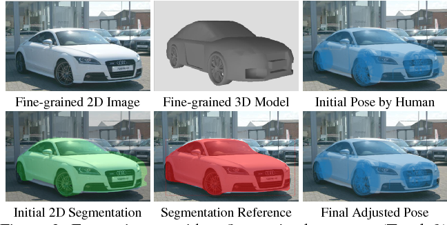 Figure 3 for Improving Annotation for 3D Pose Dataset of Fine-Grained Object Categories