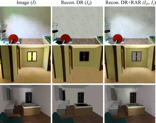 Figure 4 for Neural Inverse Rendering of an Indoor Scene from a Single Image