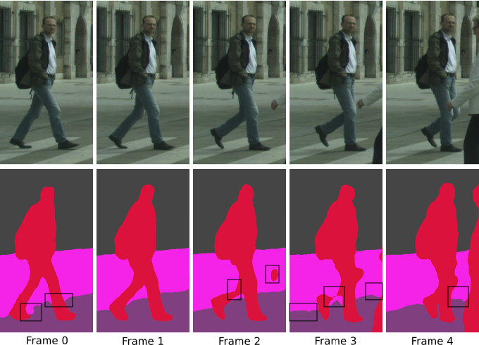 Figure 1 for Semantic Segmentation of Video Sequences with Convolutional LSTMs