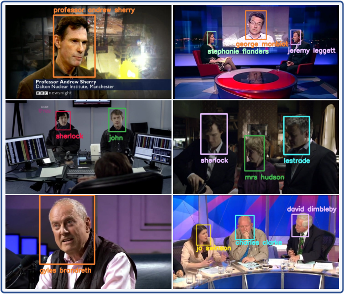 Figure 1 for Automated Video Labelling: Identifying Faces by Corroborative Evidence