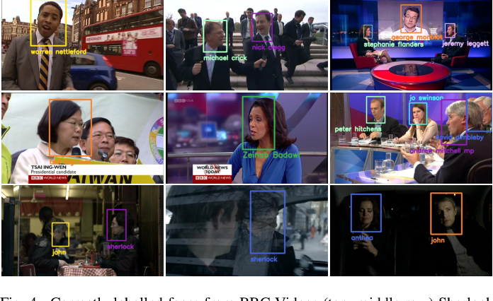 Figure 4 for Automated Video Labelling: Identifying Faces by Corroborative Evidence