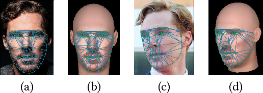 Figure 3 for Superimposition-guided Facial Reconstruction from Skull