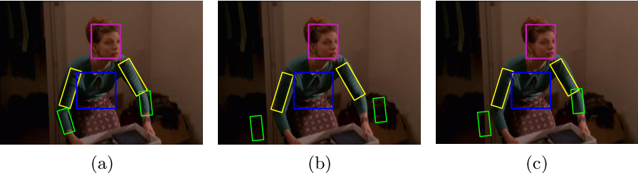 Figure 1 for A Latent Clothing Attribute Approach for Human Pose Estimation