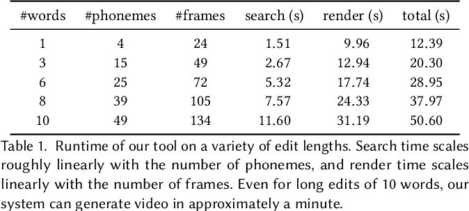 Figure 2 for Iterative Text-based Editing of Talking-heads Using Neural Retargeting