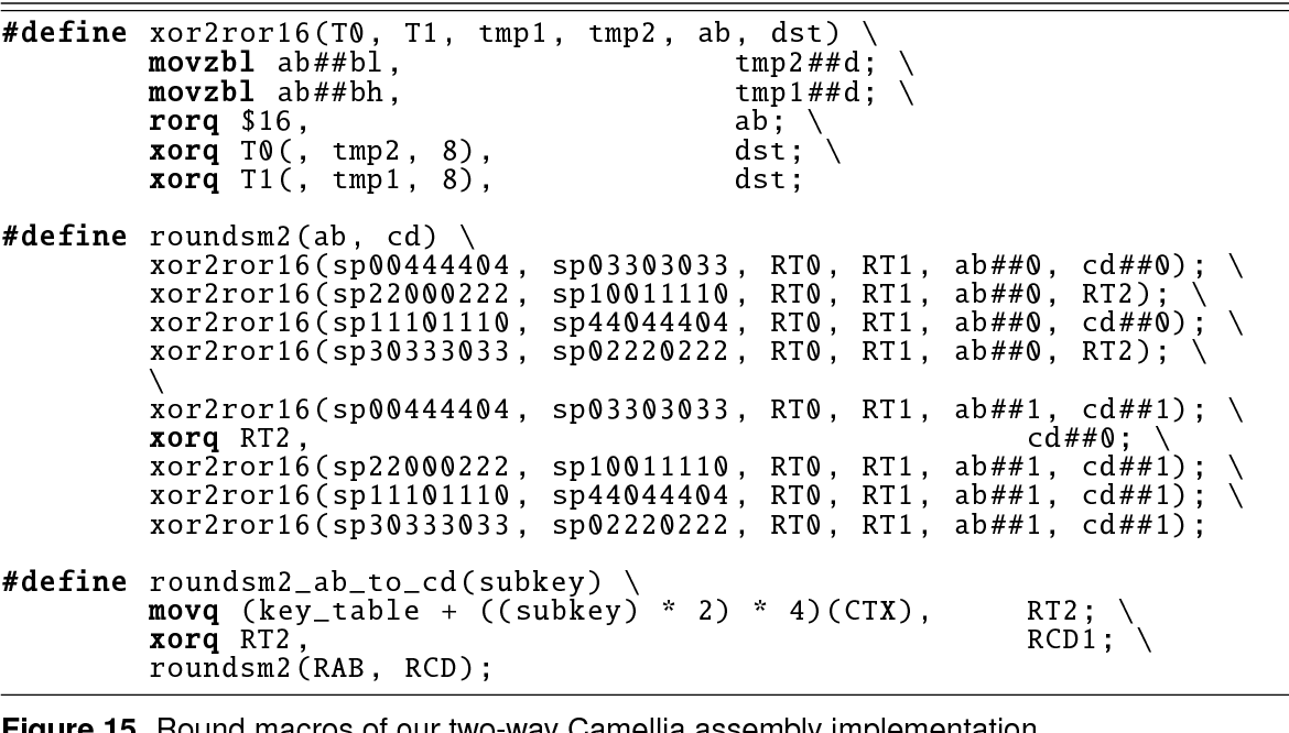 Figure 15 from Block Ciphers: Fast Implementations on x86-64