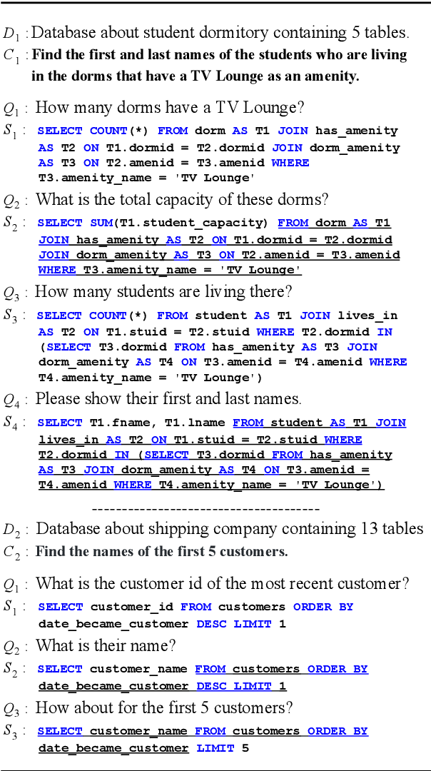Figure 1 for SParC: Cross-Domain Semantic Parsing in Context