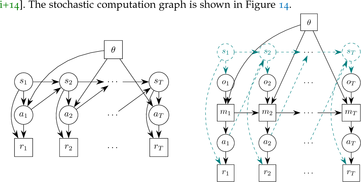 PDF] Optimizing Expectations: From Deep Reinforcement Learning to