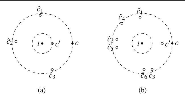 Figure 1 for VSE++: Improving Visual-Semantic Embeddings with Hard Negatives