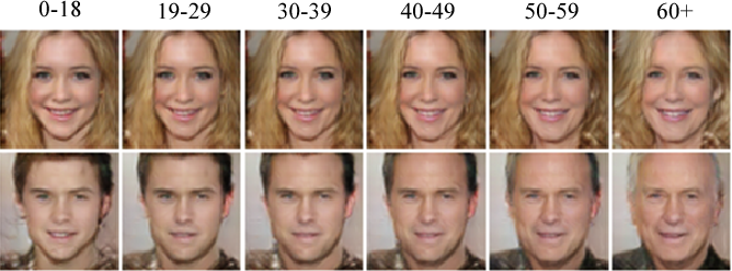 Figure 2 from Face aging with conditional generative adversarial
