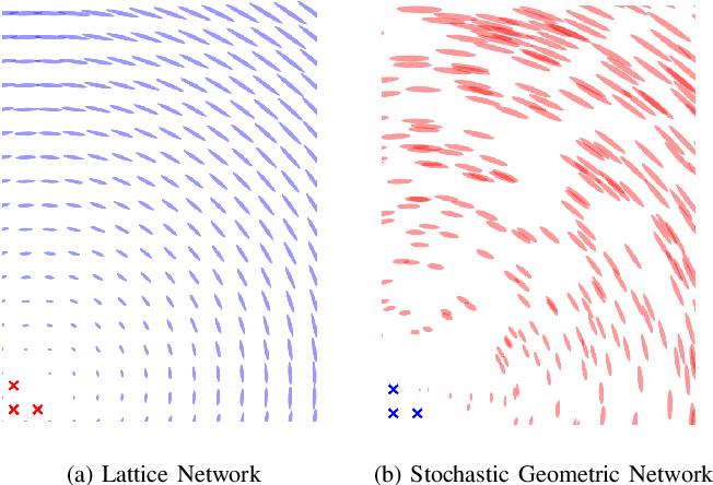 Figure 2 for Cooperative Localization in Massive Networks