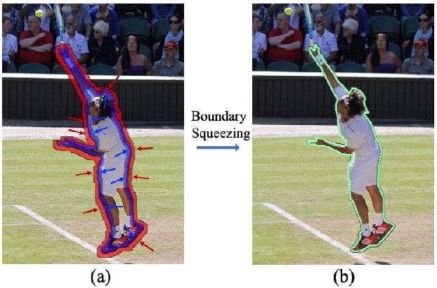 Figure 1 for BoundarySqueeze: Image Segmentation as Boundary Squeezing