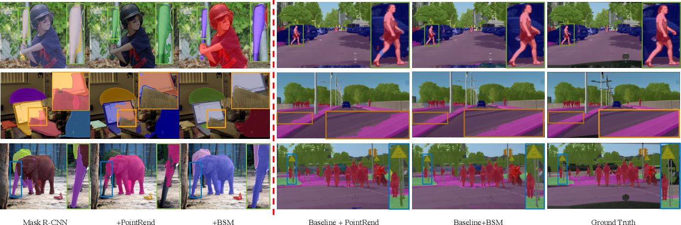 Figure 3 for BoundarySqueeze: Image Segmentation as Boundary Squeezing