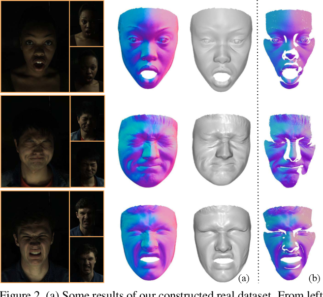 Figure 2 for Lightweight Photometric Stereo for Facial Details Recovery