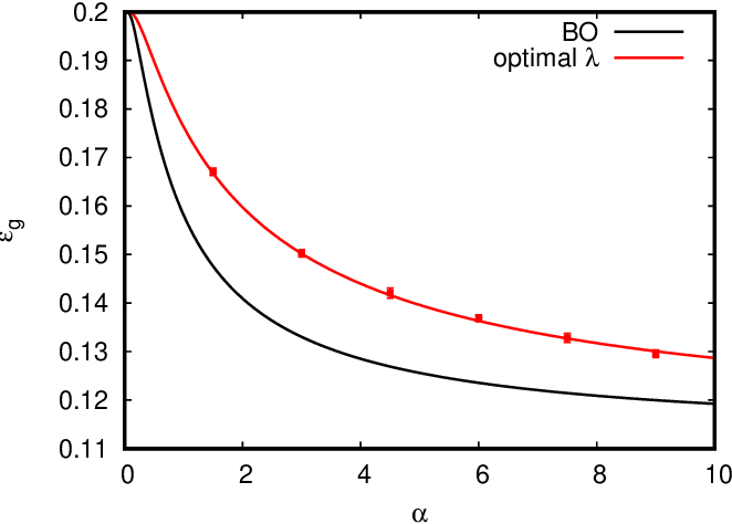 Figure 1 for Solvable Model for Inheriting the Regularization through Knowledge Distillation