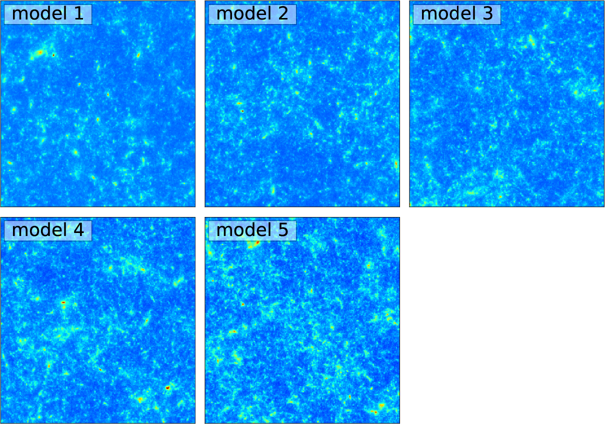 Figure 3 for Cosmological model discrimination with Deep Learning