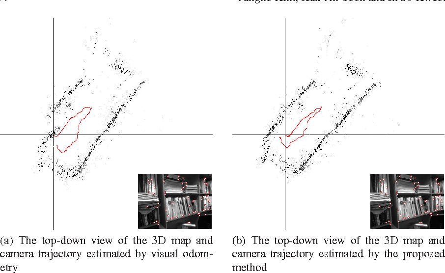 Robust 3-D Visual SLAM in a Large-Scale Environment - Semantic Scholar