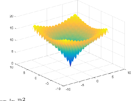 Figure 3 for Run-and-Inspect Method for Nonconvex Optimization and Global Optimality Bounds for R-Local Minimizers