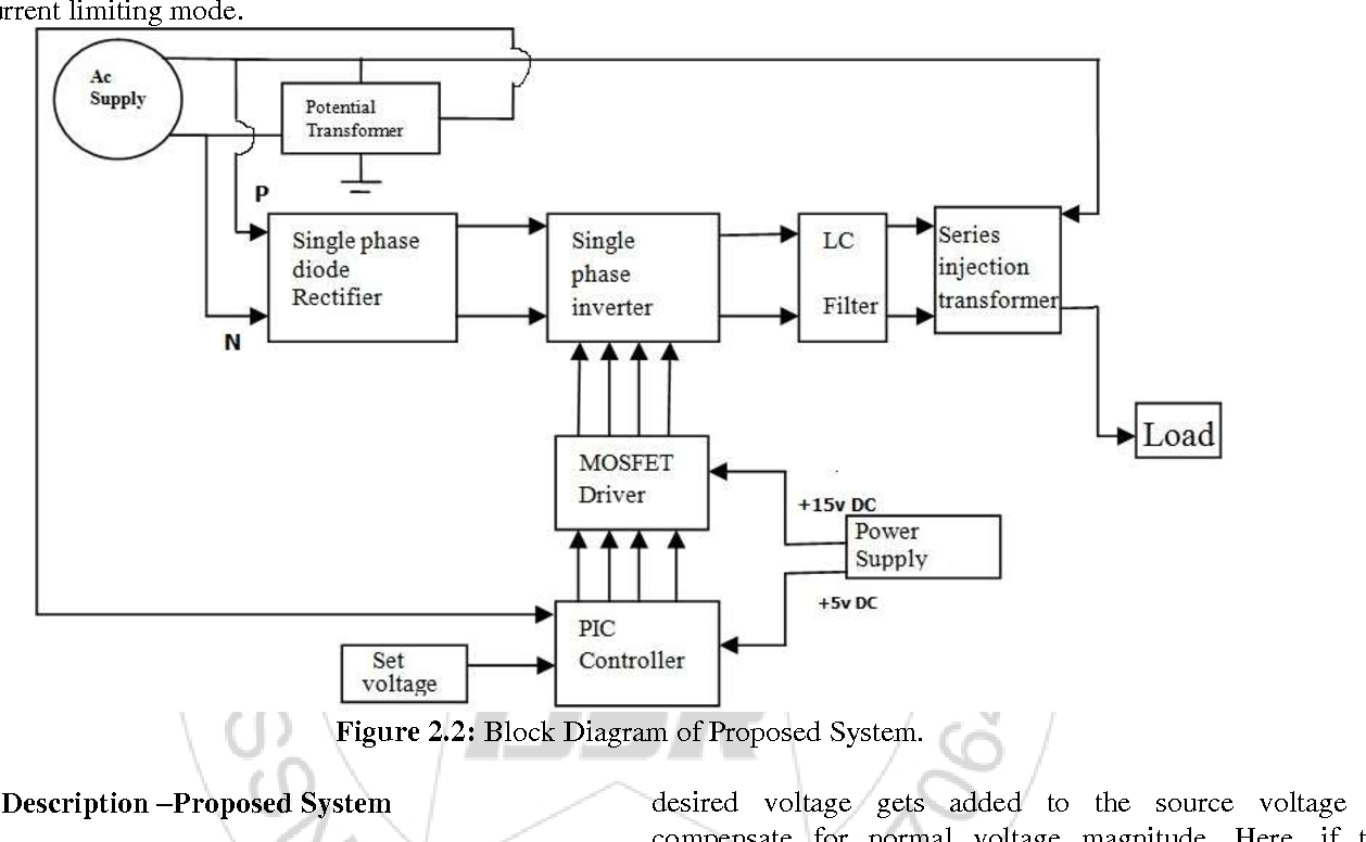 Mitigation Of Voltage Sag And Swell By Using Magnitude Tracking Block Diagram Dc Power Supply Method Semantic Scholar