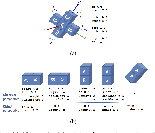 Figure 1 for Efficient State Abstraction using Object-centered Predicates for Manipulation Planning
