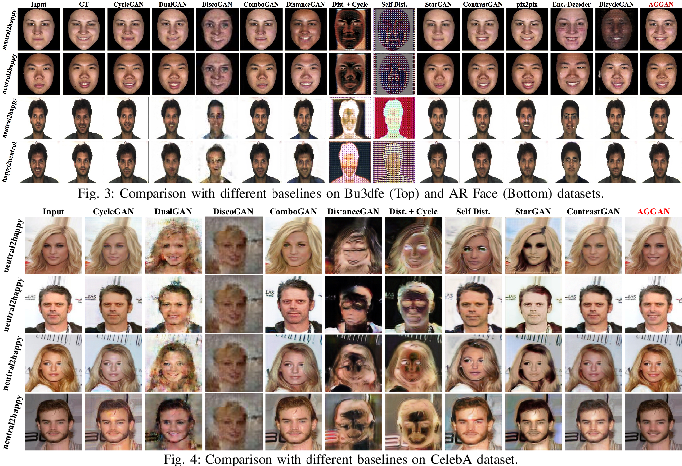 Figure 3 for Attention-Guided Generative Adversarial Networks for Unsupervised Image-to-Image Translation