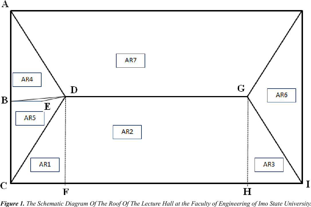 Figure 1 from Techno-Economic Analysis of Building Rooftop