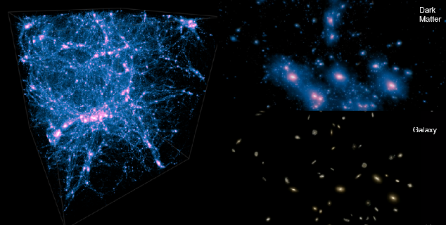Figure 1 for From Dark Matter to Galaxies with Convolutional Networks