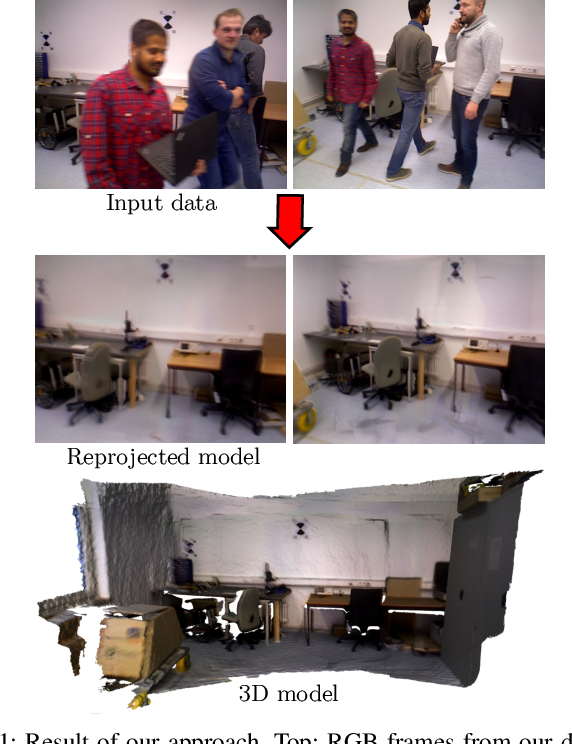 Figure 1 for ReFusion: 3D Reconstruction in Dynamic Environments for RGB-D Cameras Exploiting Residuals