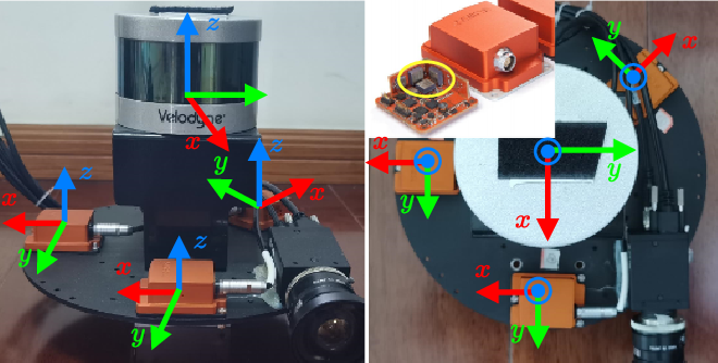 Figure 1 for Targetless Calibration of LiDAR-IMU System Based on Continuous-time Batch Estimation