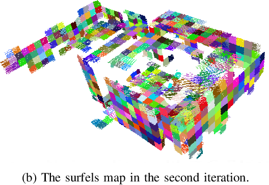 Figure 3 for Targetless Calibration of LiDAR-IMU System Based on Continuous-time Batch Estimation