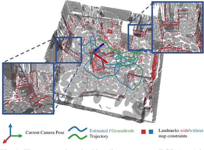 Figure 1 for GMMLoc: Structure Consistent Visual Localization with Gaussian Mixture Models