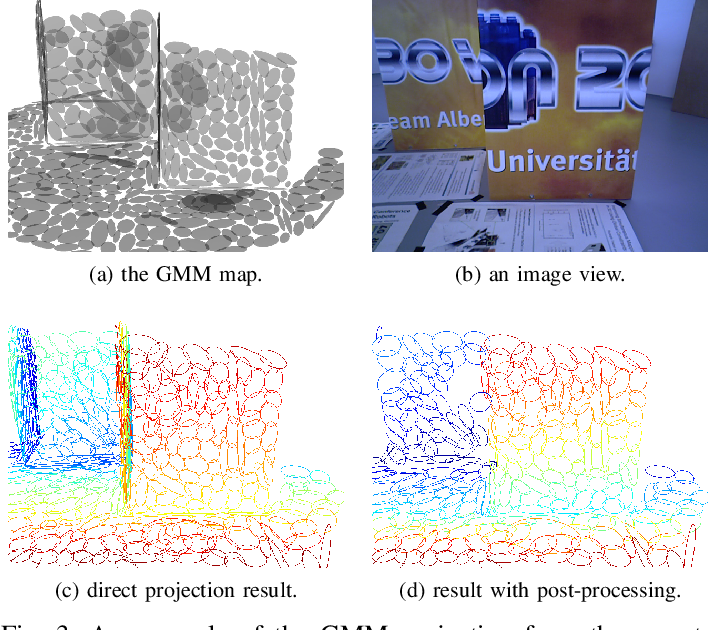 Figure 3 for GMMLoc: Structure Consistent Visual Localization with Gaussian Mixture Models