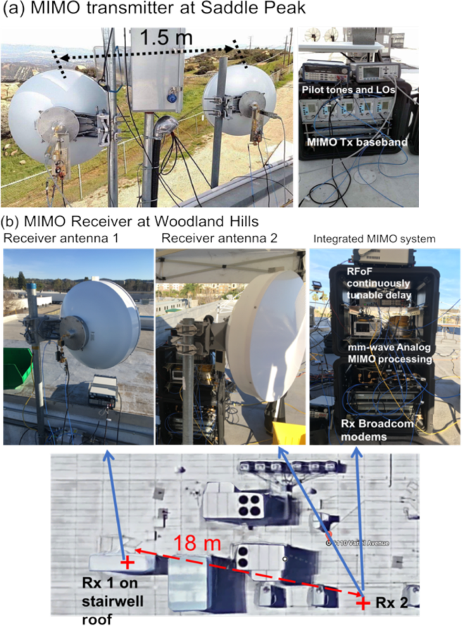 Fig. 10. Experimental setup of the 13-km outdoor MIMO test. (a) MIMO transmitter and two Tx antennas separated by 1.5 meters. (b) MIMO receiver and two Rx antennas separated by 18 meters.