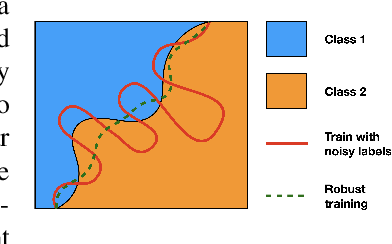 Figure 3 for Simpler Certified Radius Maximization by Propagating Covariances