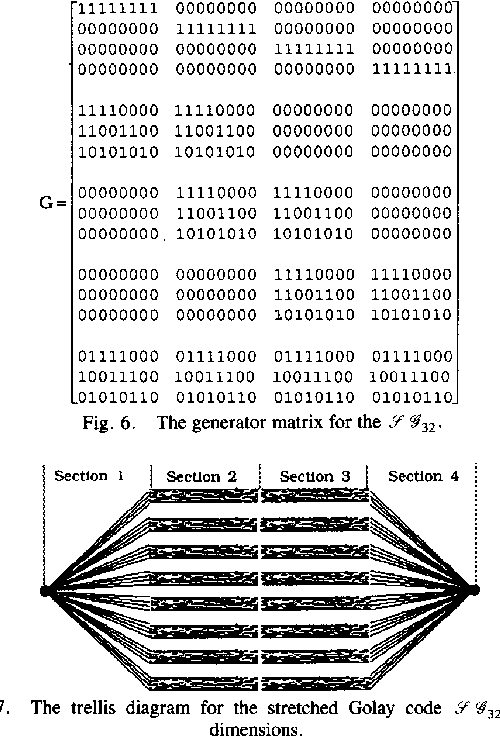 Figure 7 from The 'stretched'-Golay and other codes for high