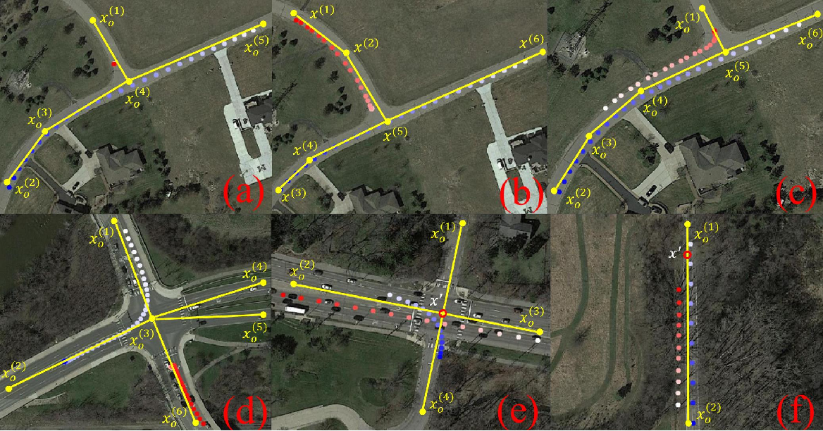 """Figure 1 for An """"Xcity"""" Optimization Approach to Designing Proving Grounds for Connected and Autonomous Vehicles"""