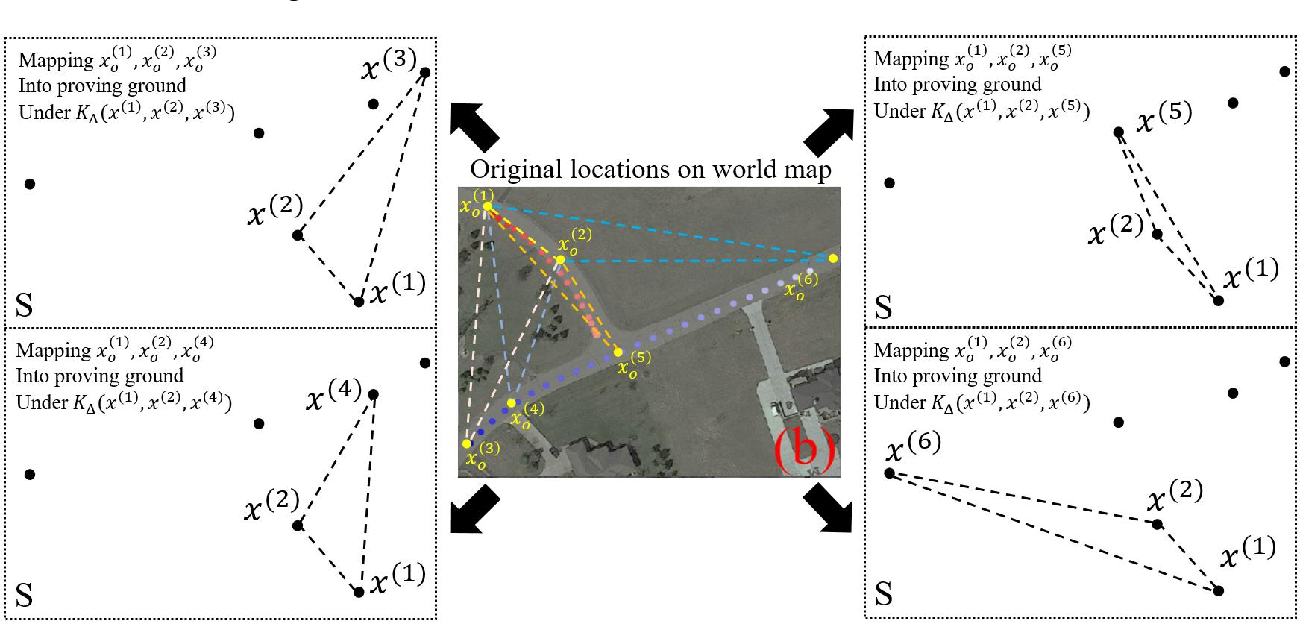 """Figure 3 for An """"Xcity"""" Optimization Approach to Designing Proving Grounds for Connected and Autonomous Vehicles"""