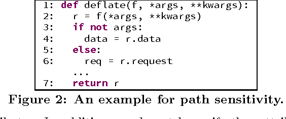 Python probabilistic type inference with natural language