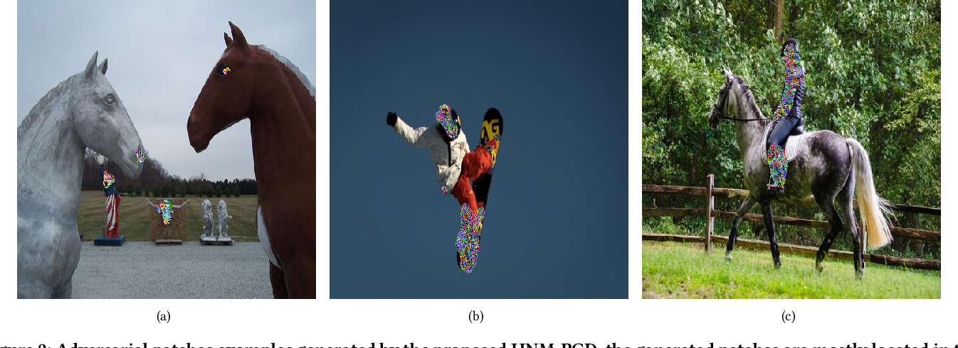 Figure 2 for Fooling Object Detectors: Adversarial Attacks by Half-Neighbor Masks