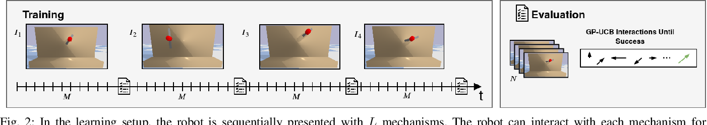 Figure 2 for Visual Prediction of Priors for Articulated Object Interaction