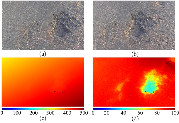 Figure 1 for Graph Attention Layer Evolves Semantic Segmentation for Road Pothole Detection: A Benchmark and Algorithms
