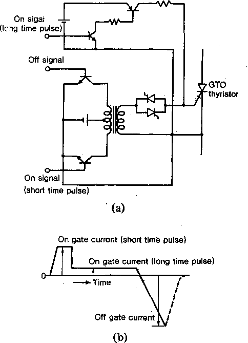 Figure 2 from GTO Inverter for AC Traction Drives - Semantic Scholar
