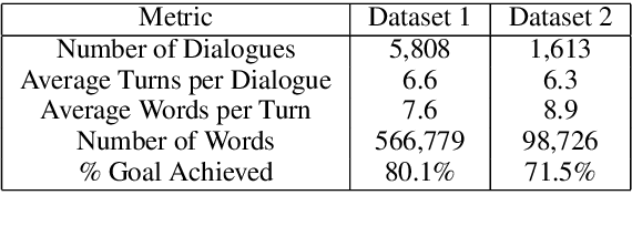 Figure 2 for Towards End-to-End Learning for Efficient Dialogue Agent by Modeling Looking-ahead Ability
