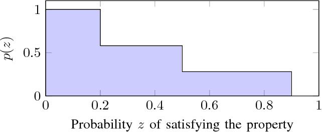Figure 3 for Verification of Markov Decision Processes with Risk-Sensitive Measures