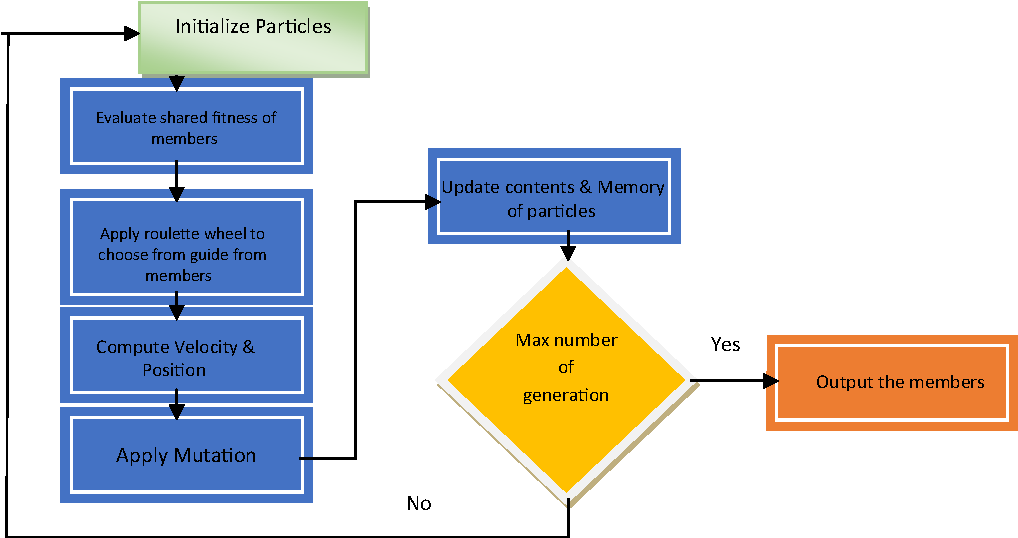 Parallel testing and coverage analysis for context free applications figure 1 ccuart Image collections