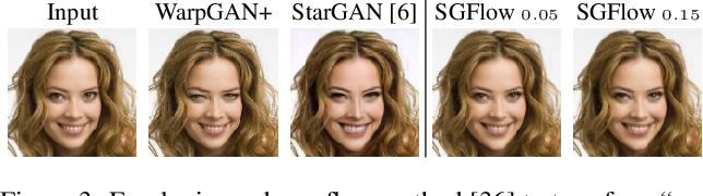 Figure 4 for The GAN that Warped: Semantic Attribute Editing with Unpaired Data