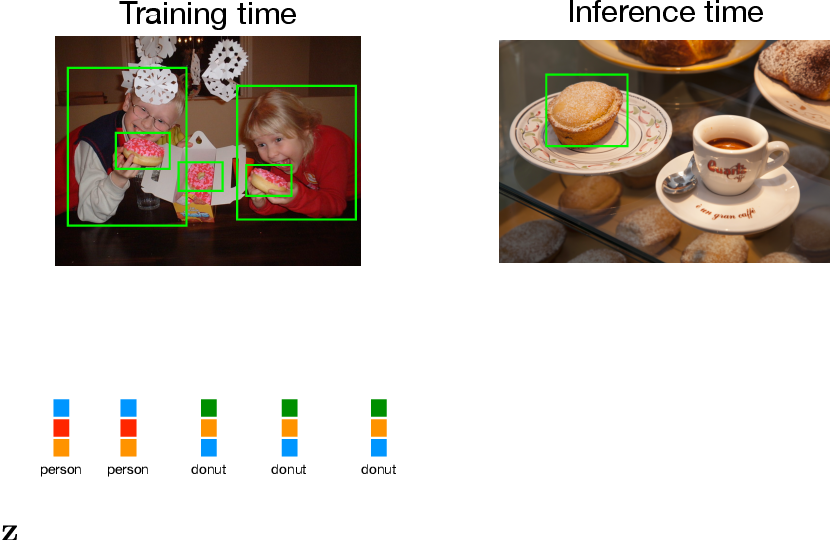 Figure 1 for Imagining Grounded Conceptual Representations from Perceptual Information in Situated Guessing Games