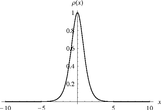 Figure 3: The charge distribution ρ(x) = 1/ cosh2(k2x), k2 = √ m2 − λ22, m = 1, λ2 = 1/2.