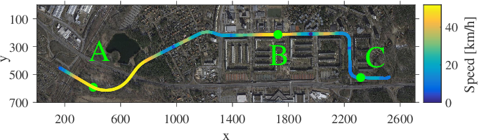 Figure 3 for Experimental Comparison of Visual-Aided Odometry Methods for Rail Vehicles